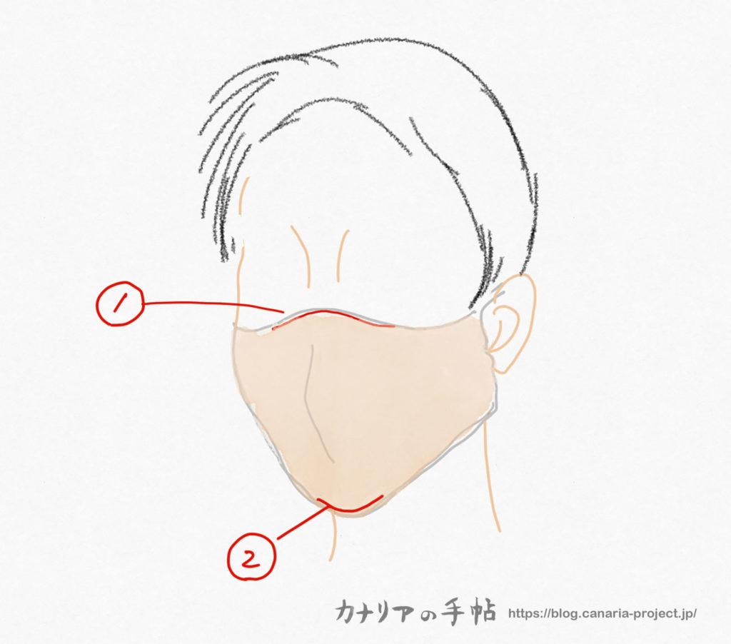 オーガニックコットンマスクの図