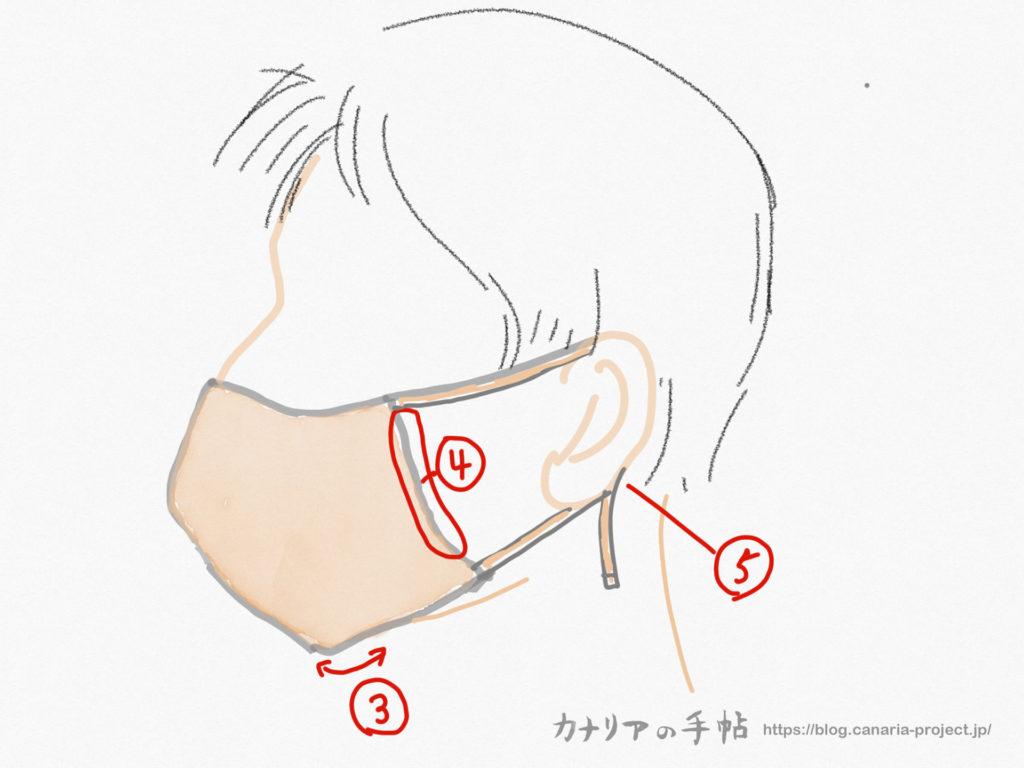オーガニックコットンマスクの図2